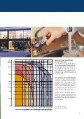 Datenblatt - Aqua Technik - Seite 3