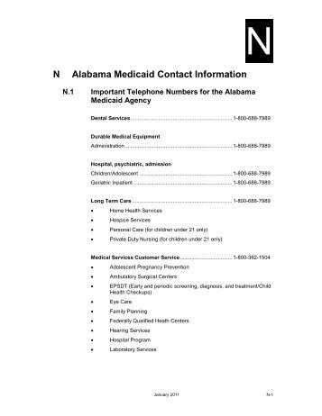 Appendix A Well Child Check-Up (EPSDT)