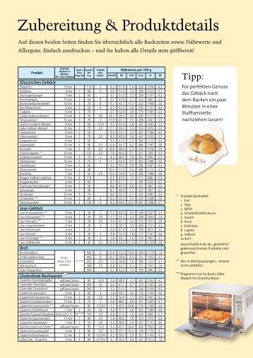Zubereitung & Produktdetails - Resch & Frisch