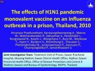An effect of H1N1 pandemic monovalent vaccines on the ... - Library