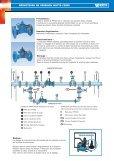Réducteurs de pression WATTS PR500 - Watts Industries - Page 2