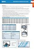 Réducteurs de pression WATTS PR500 - Watts Industries - Page 3