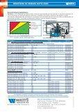 Réducteurs de pression WATTS PR500 - Watts Industries - Page 4