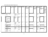 Procurement Plan - REMA