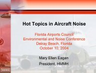 Hot Topics in Aircraft Noise - HMMH