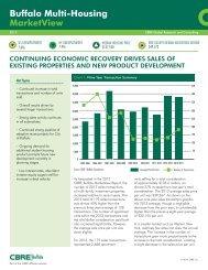 Buffalo Multi-Housing MarketView - Buffalo Niagara Enterprise