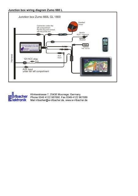 Garmin 660 Wiring Diagram - All Diagram Schematics on