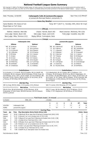 Indianapolis Colts 31, Jacksonville Jaguars 24 - Footballguys