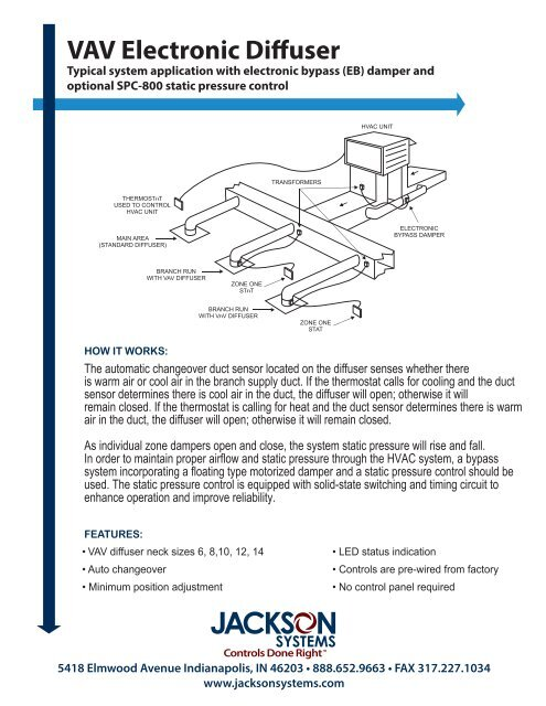 jackson hvac zone wiring diagram pdf vav diffuser specification and submittal jackson systems  pdf vav diffuser specification and