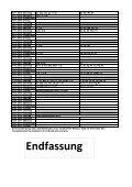 Klausurplan der Jahrgangsstufe 12 / 1. Halbjahr (Q1) - Seite 2