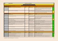 Global Reporting Initiative (GRI) G3 - Tongaat Hulett