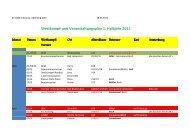 Wettkampf-und Veranstaltungsplan 1. Halbjahr 2011