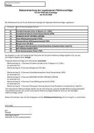5-1kreistag zugelassen.pdf - Landkreis Passau