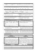 Datei herunterladen (196 KB) - .PDF - Page 3