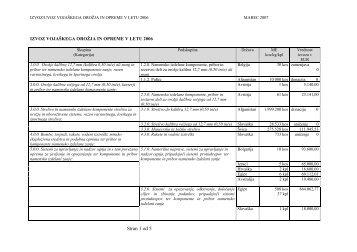 Izvoz/uvoz vojaškega orožja in opreme v letu 2006 - Ministrstvo za ...