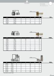 Laser 4945 19 mm Esagonale x M16 scanalata Chiave di Servizio dellolio