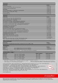 Irmscher Opel Tigra Twin Top - Page 4