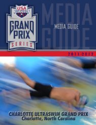 Charlotte UltraSwim Grand Prix 1 - USA Swimming