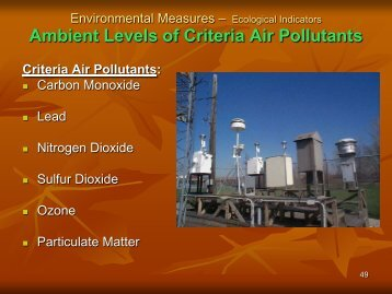 Ambient Levels of Criteria Air Pollutants - State of Michigan
