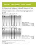 deductiBLe pLans - Fixedthoughts.info - Page 6