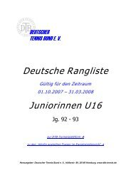 Deutsche Rangliste Juniorinnen U16