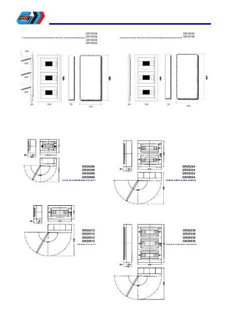 centralini da parete surface mounting modular enclosures coffrets ...