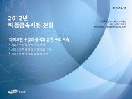 2012년 비철금속 품목별 전망 1. 전기동 - 삼성선물