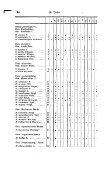 L--BIND VII - HEFTE 3 og 4 - Norsk entomologisk forening - Page 4
