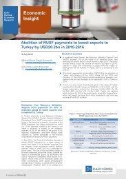 EI-Turkey-July15