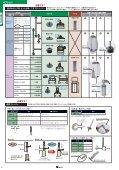 焼ばめ装置 - Page 3