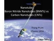 Nanotube Boron Nitride Nanotubes (BNNT) vs Carbon Nanotubes ...