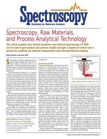 Spectroscopy, Raw Materials, and Process ... - Nicolet CZ sro