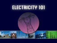 Introduction to Electricity 101 - CenterPoint Energy