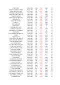 Abbreviated Journal Title ISSN 2007 Total Cites Impact Factor ... - Page 7