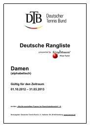 Deutsche Rangliste Damen - Deutscher Tennis Bund