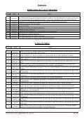Recueil des Actes Administratifs de mai - Page 2