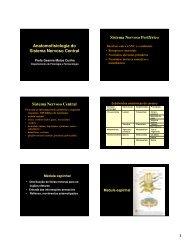 Fisiologia do SNC - Departamento de Fisiologia e Farmacologia - UFC