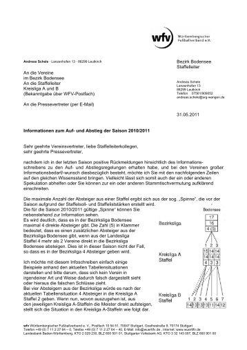 31.05.2011 Bezirk Bodensee Staffelleiter An die Vereine im Bezirk ...