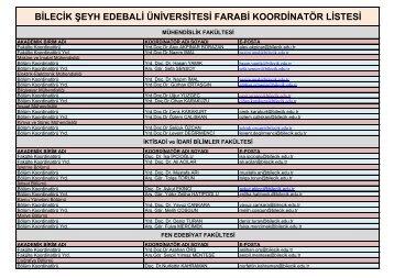 bilecik şeyh edebali üniversitesi farabi koordinatör listesi