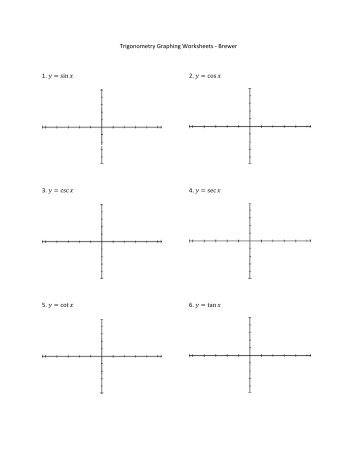 Trigonometry Graphing Worksheets - Brewer 1. sin 2. cos 3. csc 4 .