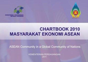 Buku Chartbook 2010 - Direktorat Jenderal KPI