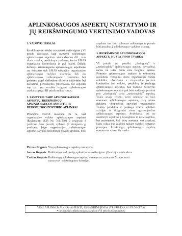Aplinkosaugos aspektų nustatymas ir jų reikšmingumo vertinimas