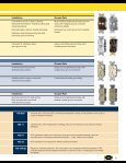 Specification Grade Receptacle - Page 5