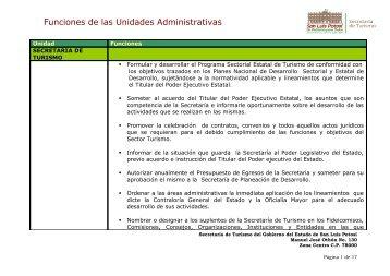 Funciones Contraloria Interna - Secretaría de Turismo