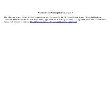 Here you will find a basic writing rubric for elementary grade students   along with samples