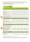 Garanties / Notice - April - Page 5