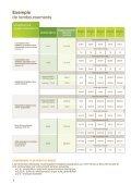 Garanties / Notice - April - Page 6