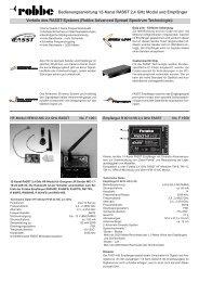 HF-Modul HFM12-MC 2,4 GHz RASST 12-Kanal ... - CMC Versand