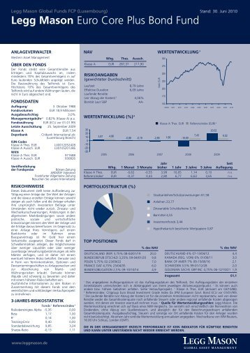 LM Lux FoF_Compiled Fund Facts_GER_Jun09 - Legg Mason