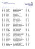 Einzelrangliste Auszahlung - Seite 7